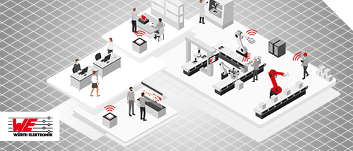 Industry 4.0 with Würth Elektronik